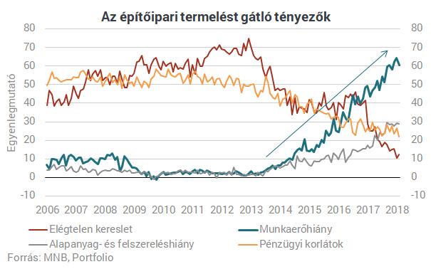 Ez a legnagyobb baj: már 300 ezer ember hiányzik Magyarországról